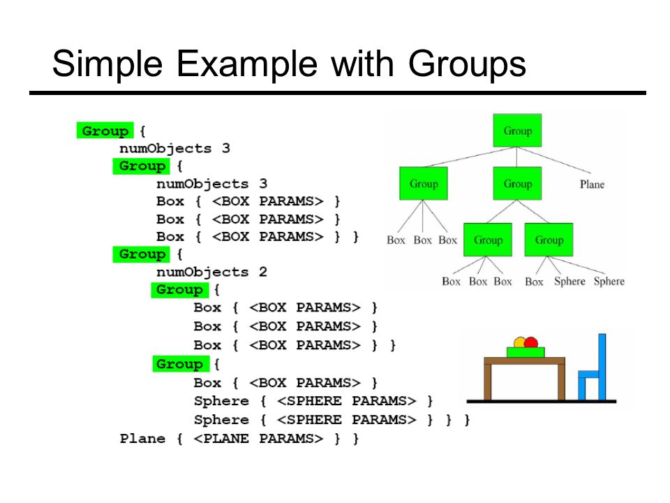 Simple Example with Groups
