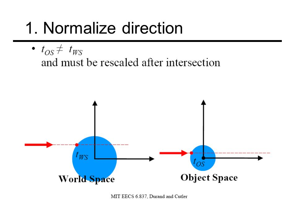 1. Normalize direction
