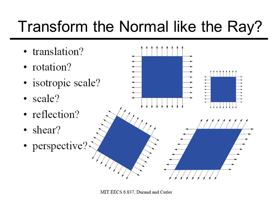 Transform the Normal like the Ray