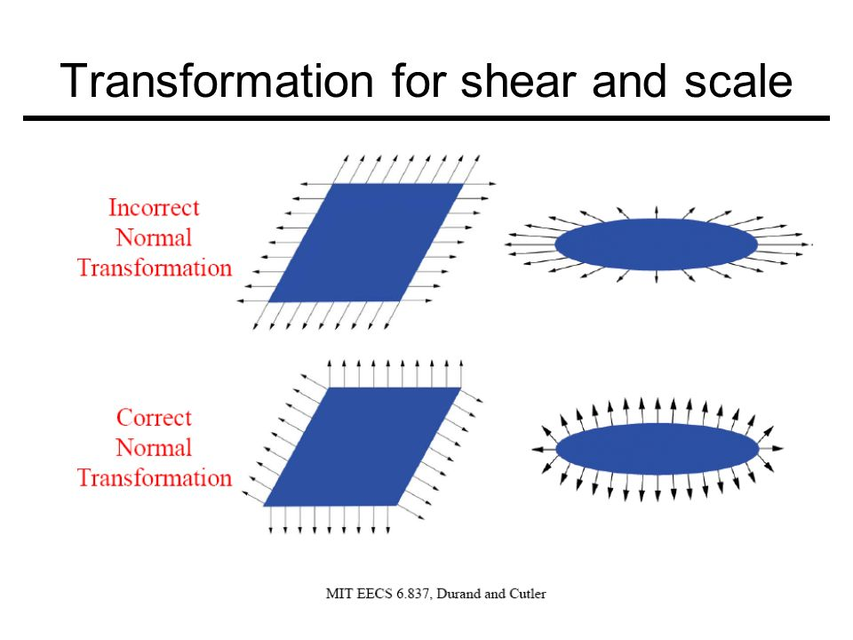Transformation for shear and scale