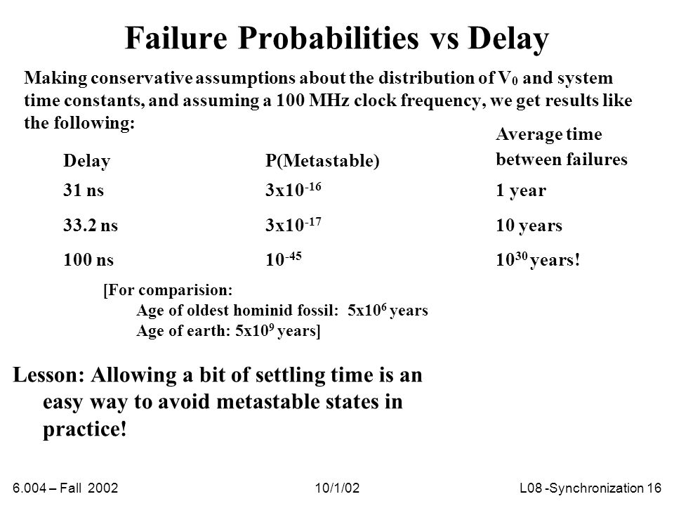 6.004 – Fall 200210/1/02L08 -Synchronization 16 Failure Probabilities vs Delay Making conservative assumptions about the distribution of V 0 and system time constants, and assuming a 100 MHz clock frequency, we get results like the following: DelayP(Metastable) Average time between failures 31 ns3x10 -16 1 year 33.2 ns3x10 -17 10 years 100 ns10 -45 10 30 years.