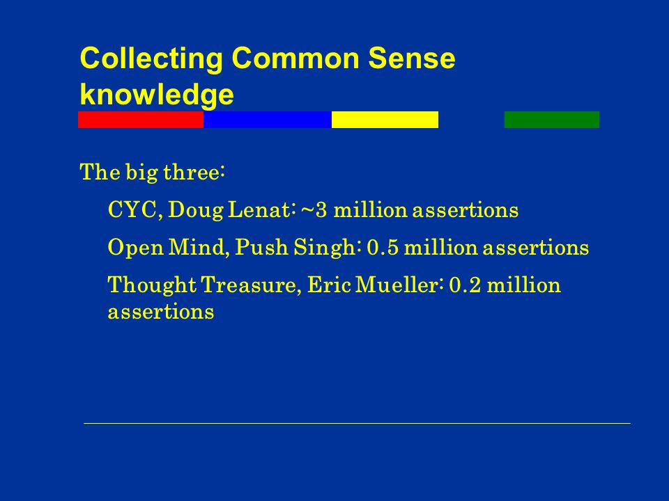 Collecting Common Sense knowledge The big three: CYC, Doug Lenat: ~3 million assertions Open Mind, Push Singh: 0.5 million assertions Thought Treasure, Eric Mueller: 0.2 million assertions