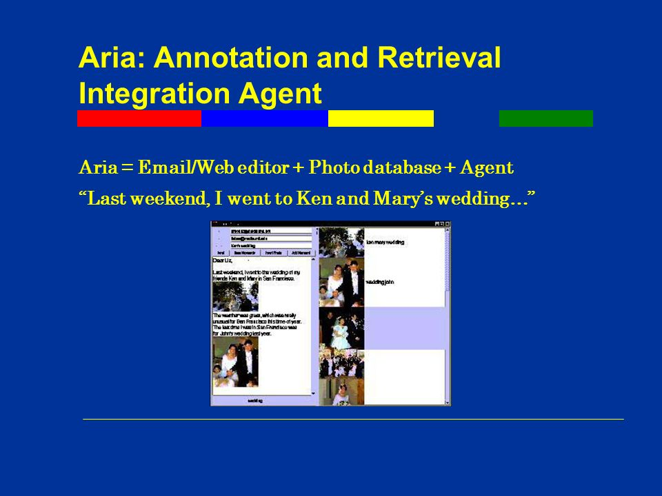 Aria: Annotation and Retrieval Integration Agent Aria = Email/Web editor + Photo database + Agent Last weekend, I went to Ken and Marys wedding…