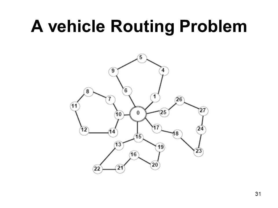 31 A vehicle Routing Problem