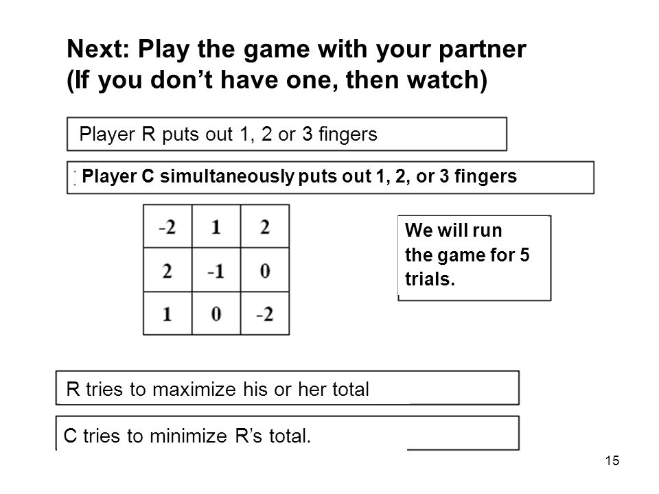 15 Next: Play the game with your partner (If you dont have one, then watch) Player R puts out 1, 2 or 3 fingers Player C simultaneously puts out 1, 2, or 3 fingers We will run the game for 5 trials.