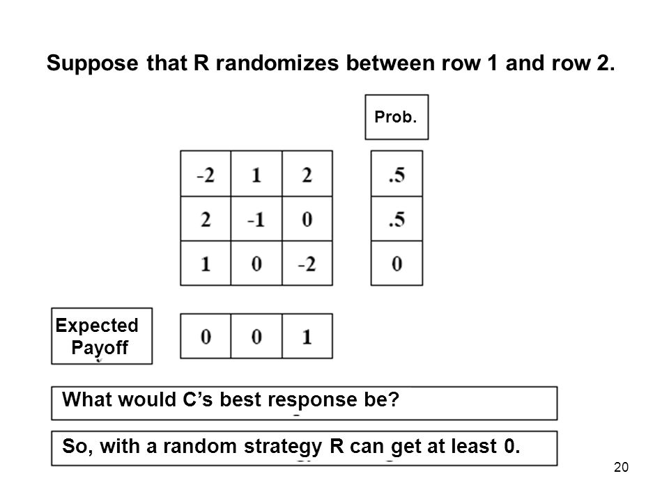 20 Suppose that R randomizes between row 1 and row 2.