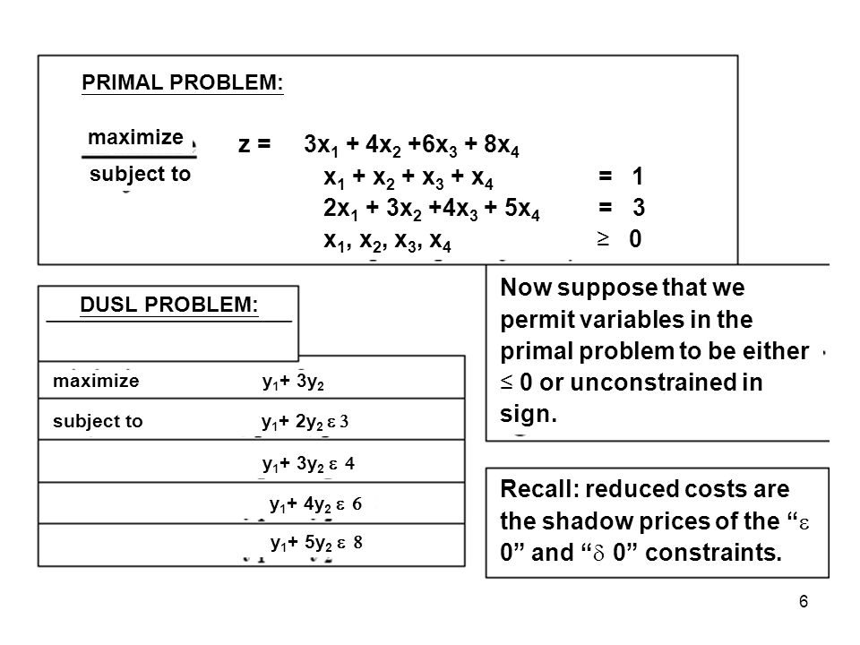6 PRIMAL PROBLEM: maximize subject to z = 3x 1 + 4x 2 +6x 3 + 8x 4 x 1 + x 2 + x 3 + x 4 = 1 2x 1 + 3x 2 +4x 3 + 5x 4 = 3 x 1, x 2, x 3, x 4 0 DUSL PROBLEM: maximize y 1 + 3y 2 subject to y 1 + 2y 2 y 1 + 3y 2 y 1 + 4y 2 y 1 + 5y 2 Now suppose that we permit variables in the primal problem to be either 0 or unconstrained in sign.