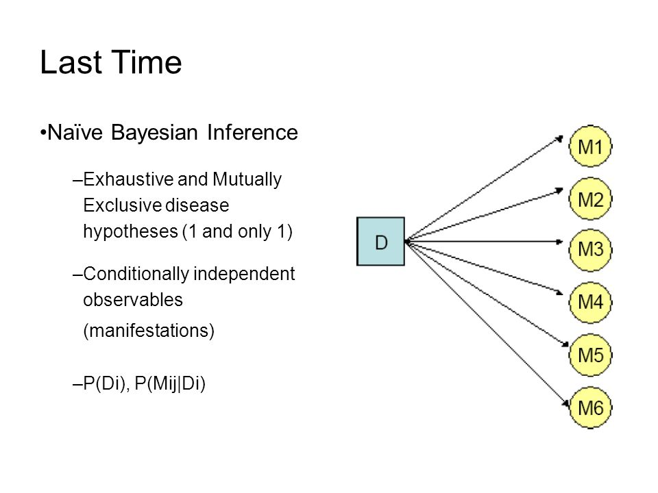 Last Time Naïve Bayesian Inference –Exhaustive and Mutually Exclusive disease hypotheses (1 and only 1) –Conditionally independent observables (manifestations) –P(Di), P(Mij|Di)