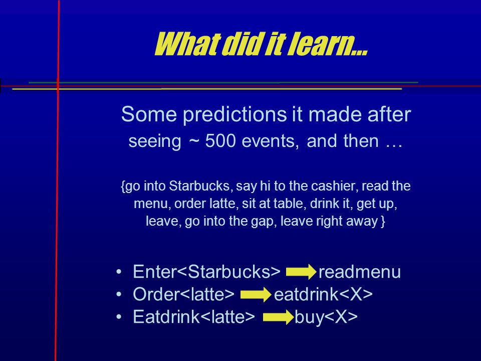 What did it learn… Some predictions it made after seeing ~ 500 events, and then … {go into Starbucks, say hi to the cashier, read the menu, order latte, sit at table, drink it, get up, leave, go into the gap, leave right away } Enter readmenu Order eatdrink Eatdrink buy