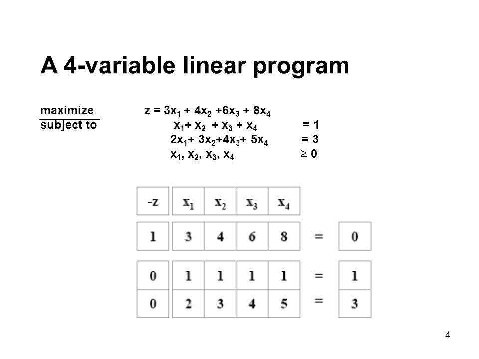 4 A 4-variable linear program maximize z = 3x 1 + 4x 2 +6x 3 + 8x 4 subject to x 1 + x 2 + x 3 + x 4 = 1 2x 1 + 3x 2 +4x 3 + 5x 4 = 3 x 1, x 2, x 3, x 4 0
