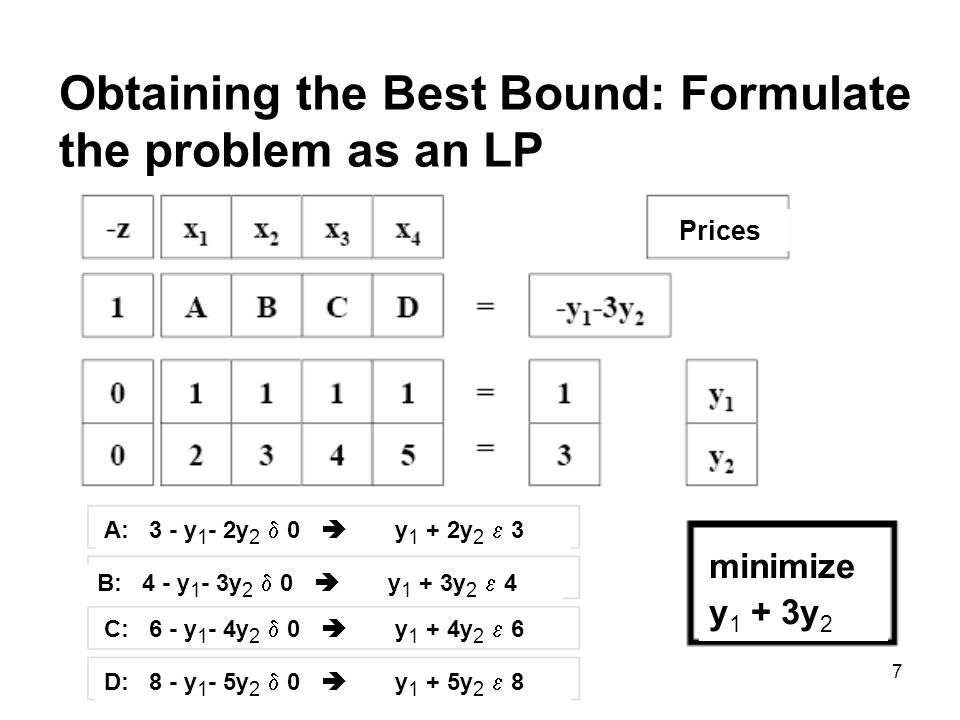7 Obtaining the Best Bound: Formulate the problem as an LP Prices A: 3 - y 1 - 2y 2 0 y 1 + 2y 2 3 B: 4 - y 1 - 3y 2 0 y 1 + 3y 2 4 C: 6 - y 1 - 4y 2 0 y 1 + 4y 2 6 D: 8 - y 1 - 5y 2 0 y 1 + 5y 2 8 minimize y 1 + 3y 2