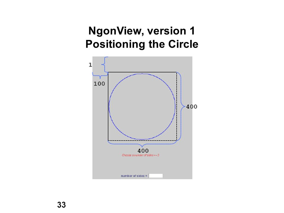 33 NgonView, version 1 Positioning the Circle