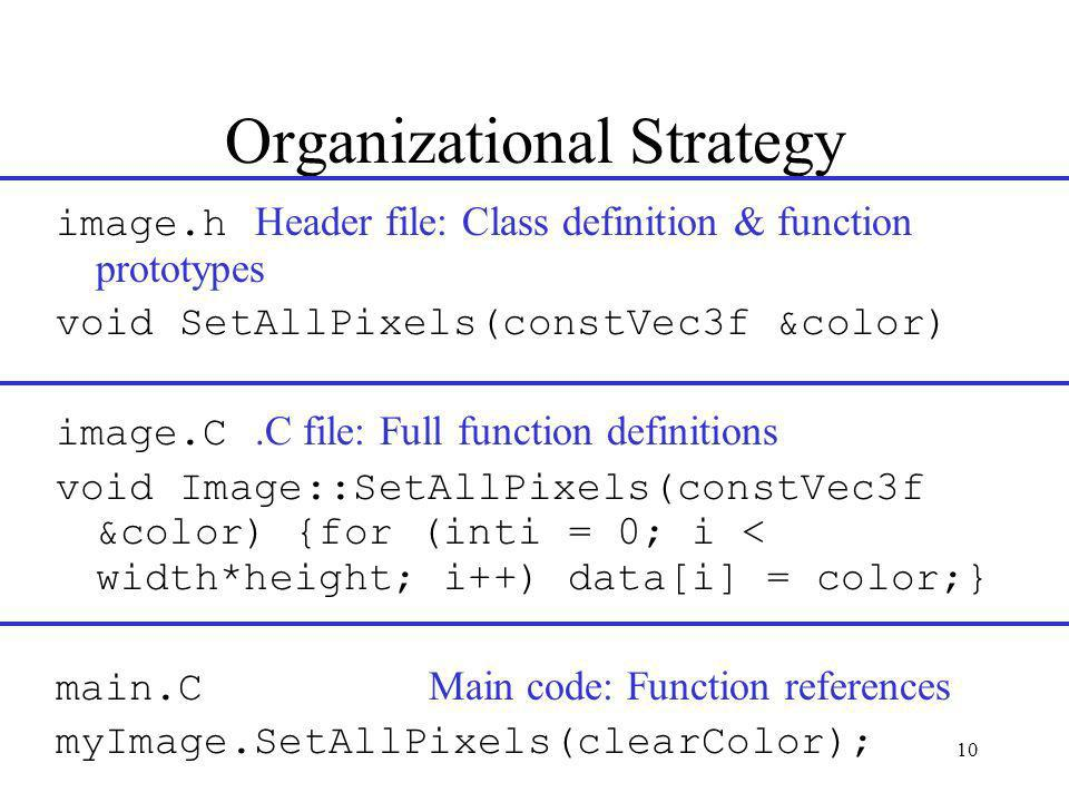 10 Organizational Strategy image.h Header file: Class definition & function prototypes void SetAllPixels(constVec3f &color) image.C.C file: Full function definitions void Image::SetAllPixels(constVec3f &color) {for (inti = 0; i < width*height; i++) data[i] = color;} main.C Main code: Function references myImage.SetAllPixels(clearColor);