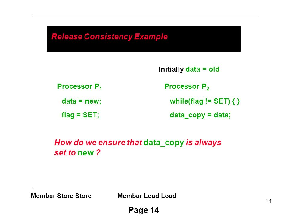 14 Page 14 Release Consistency Example Initially data = old Processor P 1 Processor P 2 data = new; while(flag != SET) { } flag = SET; data_copy = data; How do we ensure that data_copy is always set to new .