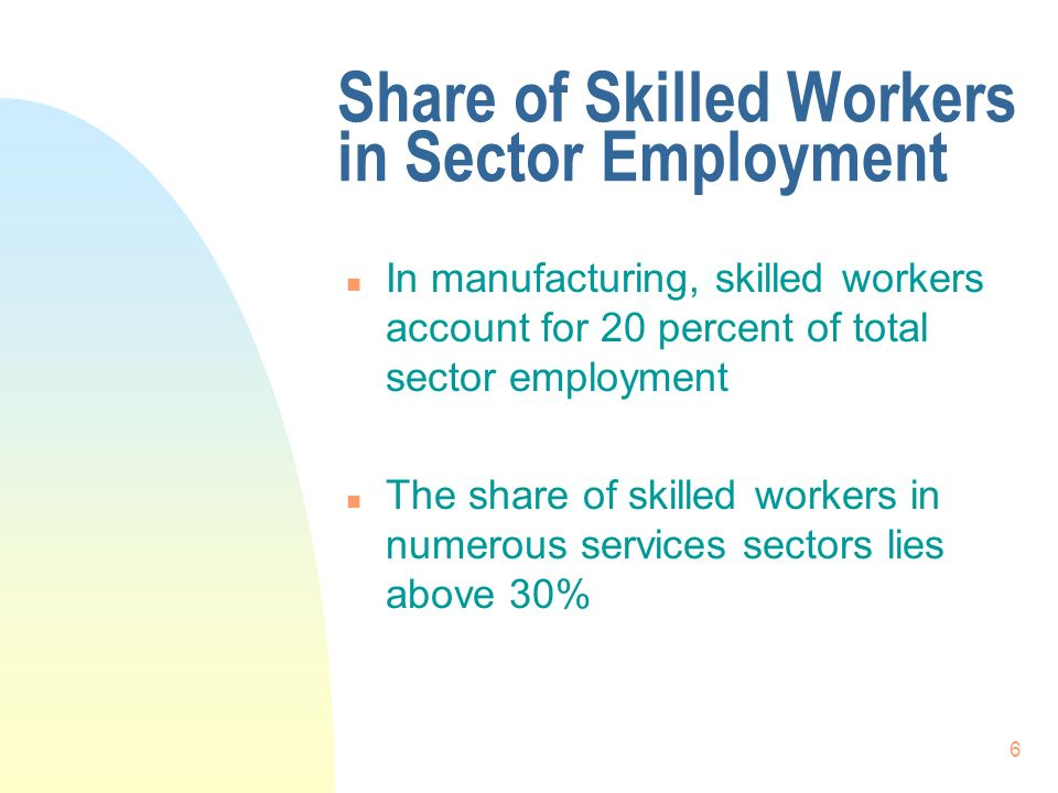 6 Share of Skilled Workers in Sector Employment n In manufacturing, skilled workers account for 20 percent of total sector employment n The share of skilled workers in numerous services sectors lies above 30%