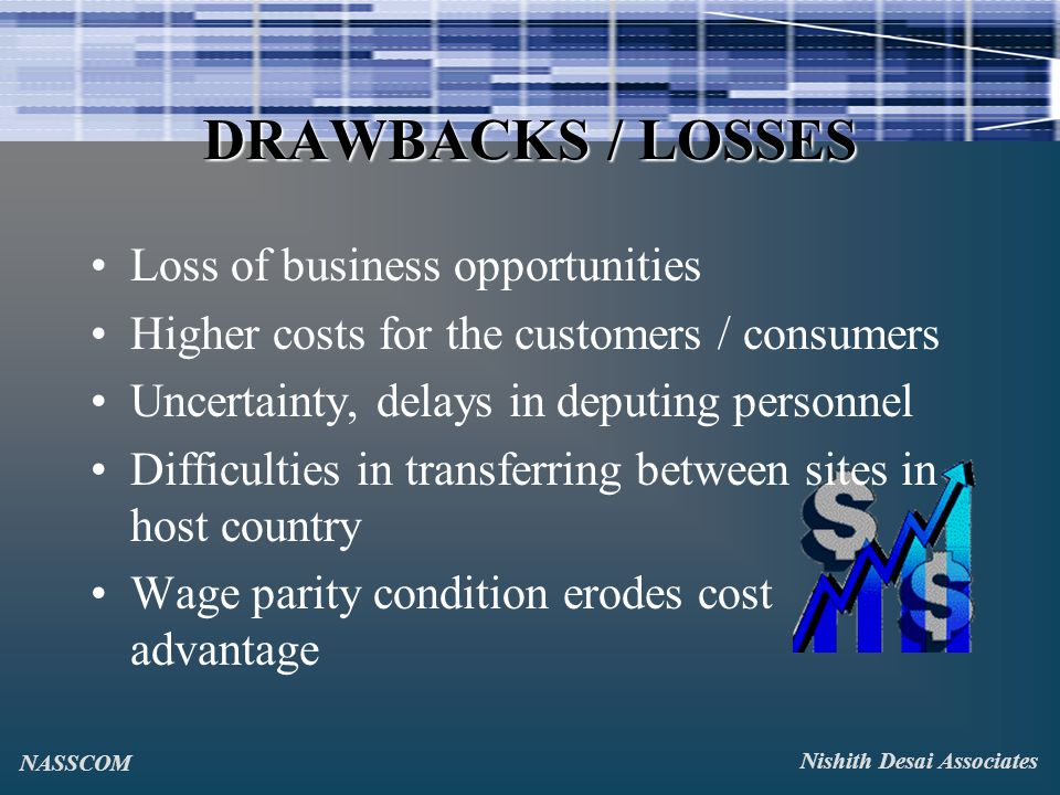 DRAWBACKS / LOSSES Loss of business opportunities Higher costs for the customers / consumers Uncertainty, delays in deputing personnel Difficulties in transferring between sites in host country Wage parity condition erodes cost advantage Nishith Desai Associates NASSCOM