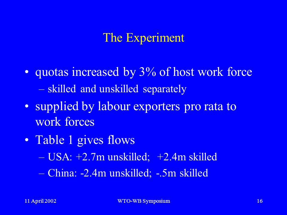 11 April 2002WTO-WB Symposium16 The Experiment quotas increased by 3% of host work force –skilled and unskilled separately supplied by labour exporters pro rata to work forces Table 1 gives flows –USA: +2.7m unskilled; +2.4m skilled –China: -2.4m unskilled; -.5m skilled