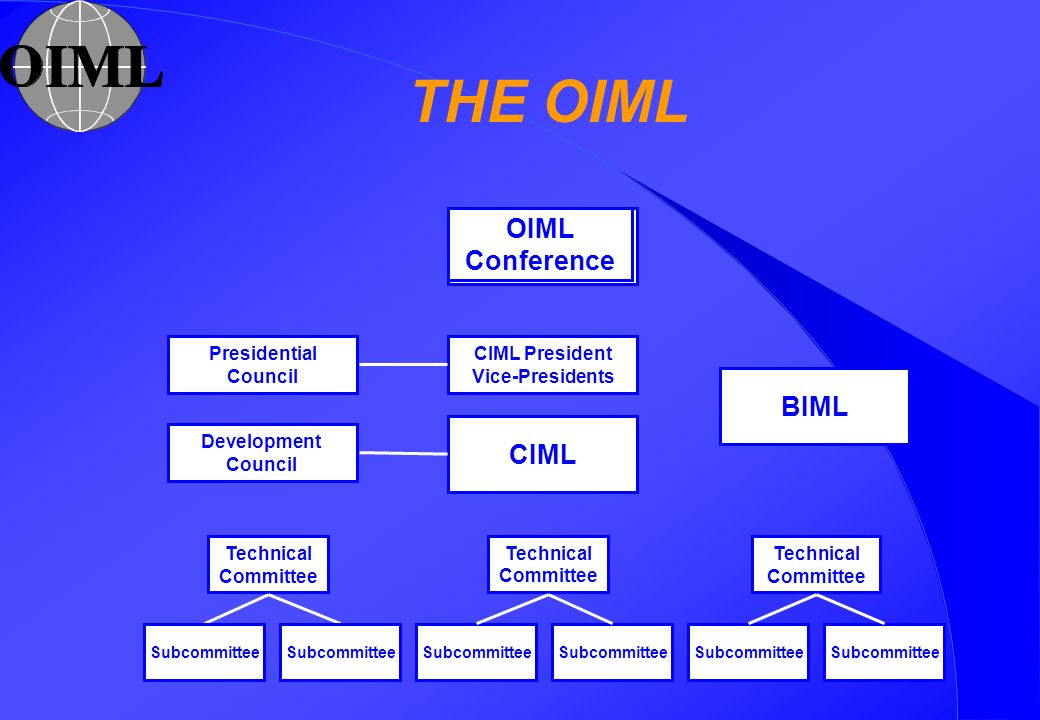 THE OIML CIML CIML President Vice-Presidents Presidential Council Development Council OIML Conference BIML Technical Committee Technical Committee Technical Committee Subcommittee OIML Conference Subcommittee