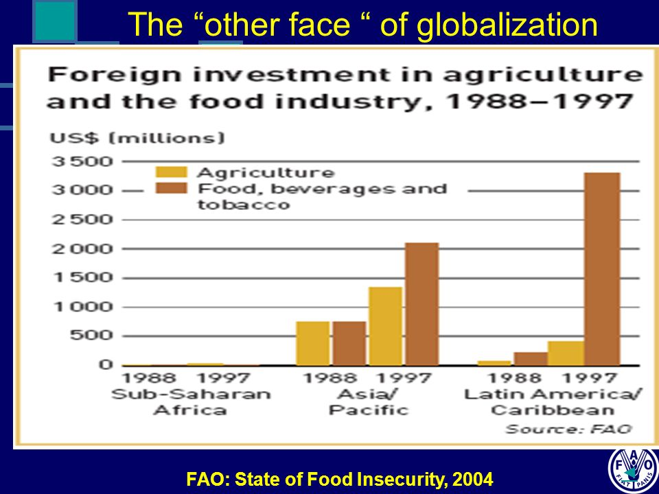The other face of globalization FAO: State of Food Insecurity, 2004