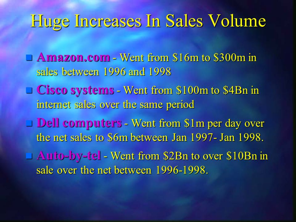 Huge Increases In Sales Volume n Amazon.com - Went from $16m to $300m in sales between 1996 and 1998 n Cisco systems - Went from $100m to $4Bn in internet sales over the same period n Dell computers - Went from $1m per day over the net sales to $6m between Jan 1997- Jan 1998.