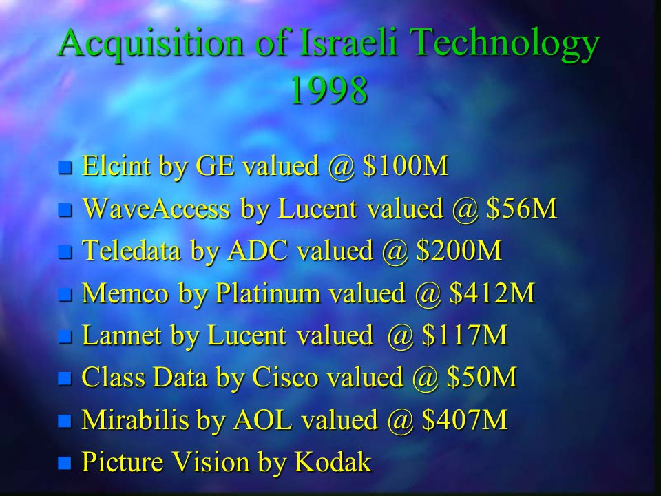 Acquisition of Israeli Technology 1998 n Elcint by GE valued @ $100M n WaveAccess by Lucent valued @ $56M n Teledata by ADC valued @ $200M n Memco by Platinum valued @ $412M n Lannet by Lucent valued @ $117M n Class Data by Cisco valued @ $50M n Mirabilis by AOL valued @ $407M n Picture Vision by Kodak