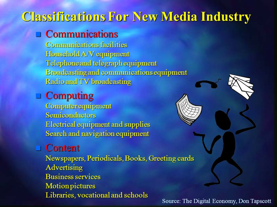 Classifications For New Media Industry n Communications Communications facilities Household A/V equipment Telephone and telegraph equipment Broadcasting and communications equipment Radio and TV broadcasting n Computing Computer equipment Semiconductors Electrical equipment and supplies Search and navigation equipment n Content Newspapers, Periodicals, Books, Greeting cards Advertising Business services Motion pictures Libraries, vocational and schools Source: The Digital Economy, Don Tapscott
