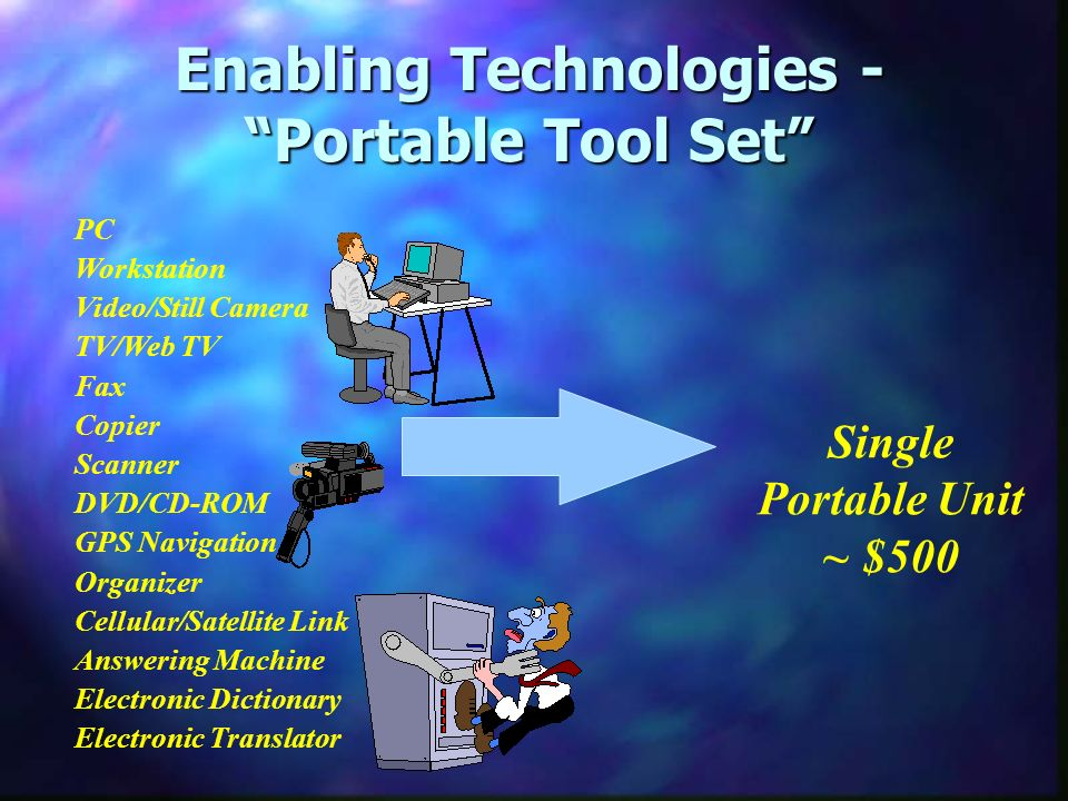 Enabling Technologies - Portable Tool Set PC Workstation Video/Still Camera TV/Web TV Fax Copier Scanner DVD/CD-ROM GPS Navigation Organizer Cellular/Satellite Link Answering Machine Electronic Dictionary Electronic Translator Single Portable Unit ~ $500