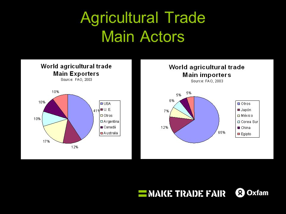 Agricultural Trade Main Actors