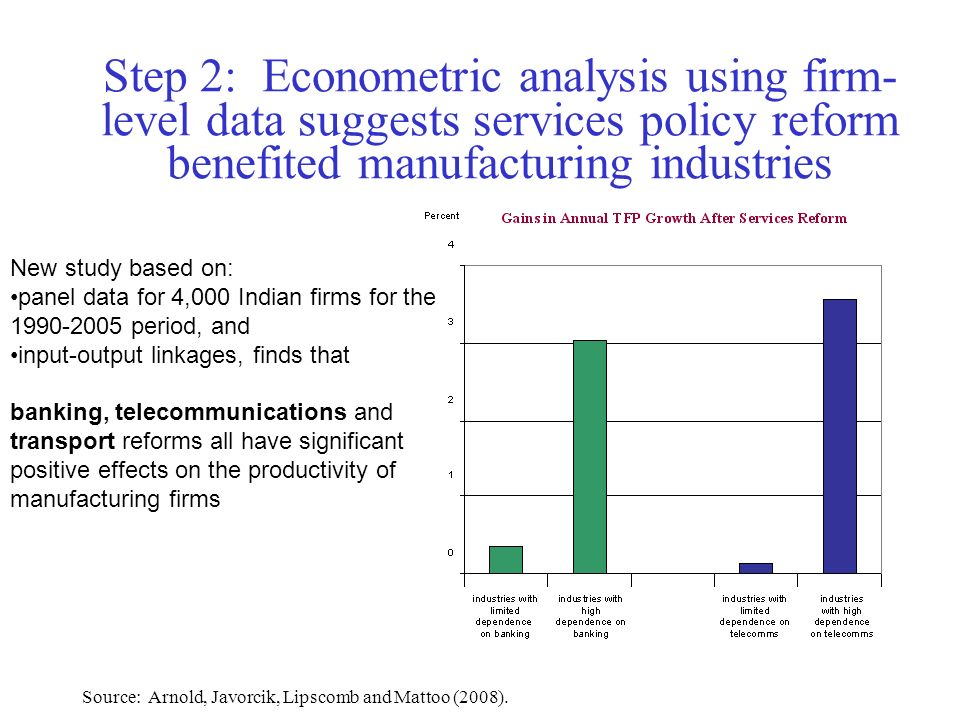 Step 2: Econometric analysis using firm- level data suggests services policy reform benefited manufacturing industries New study based on: panel data for 4,000 Indian firms for the 1990-2005 period, and input-output linkages, finds that banking, telecommunications and transport reforms all have significant positive effects on the productivity of manufacturing firms Source: Arnold, Javorcik, Lipscomb and Mattoo (2008).