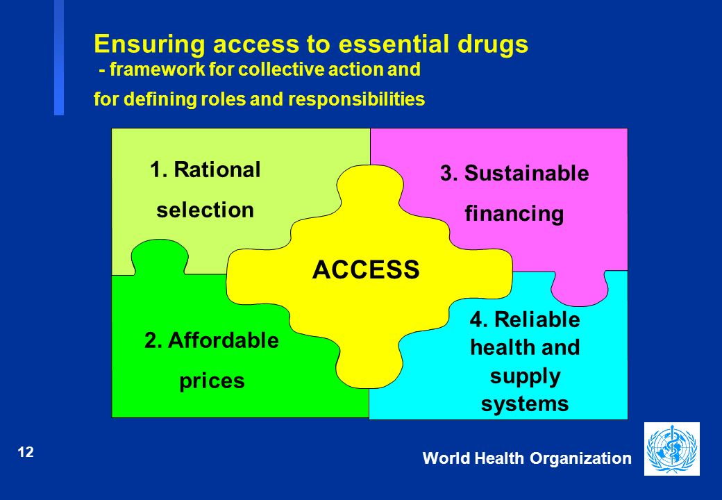 12 World Health Organization Ensuring access to essential drugs - framework for collective action and for defining roles and responsibilities 1.