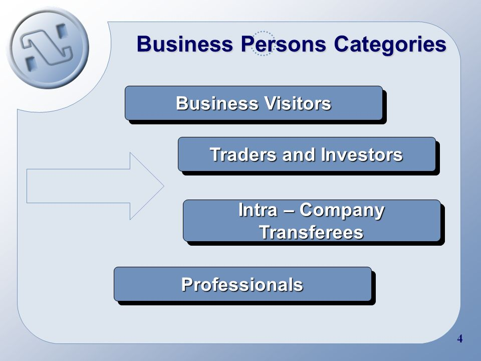 Chapter XVI - Temporary Entry for Business Persons Chapter XVI - Temporary Entry for Business Persons preferential trading relationship facilitating temporary entry on a reciprocal basis establishment of transparent criteria and procedures for temporary entry ensure border security protect domestic labor force and employment in each territory