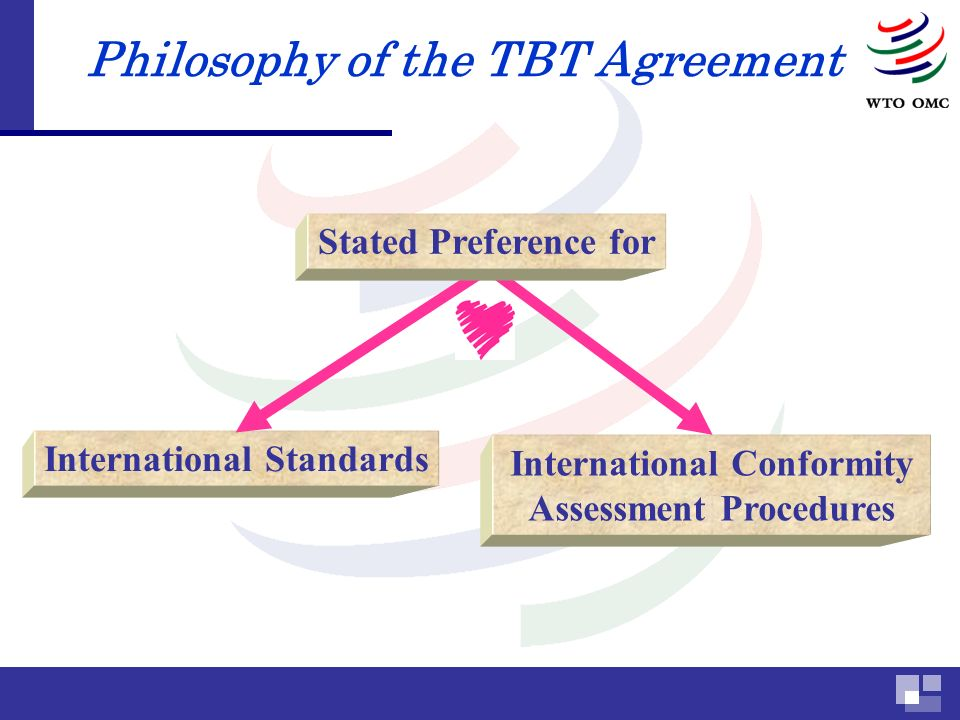 International Standards International Conformity Assessment Procedures Stated Preference for Philosophy of the TBT Agreement