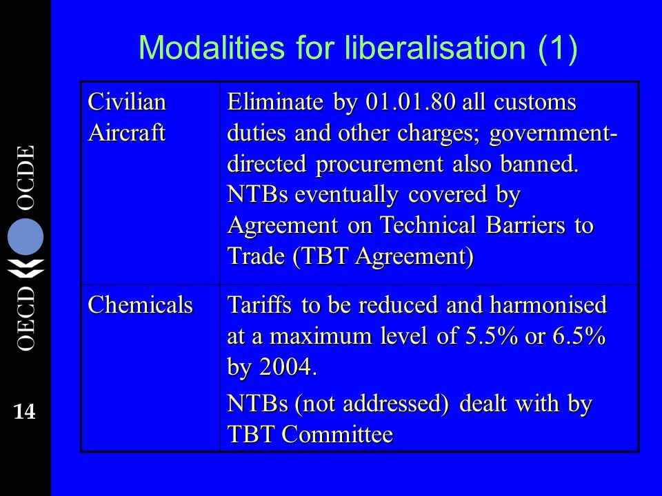 14 Modalities for liberalisation (1) Civilian Aircraft Eliminate by 01.01.80 all customs duties and other charges; government- directed procurement also banned.