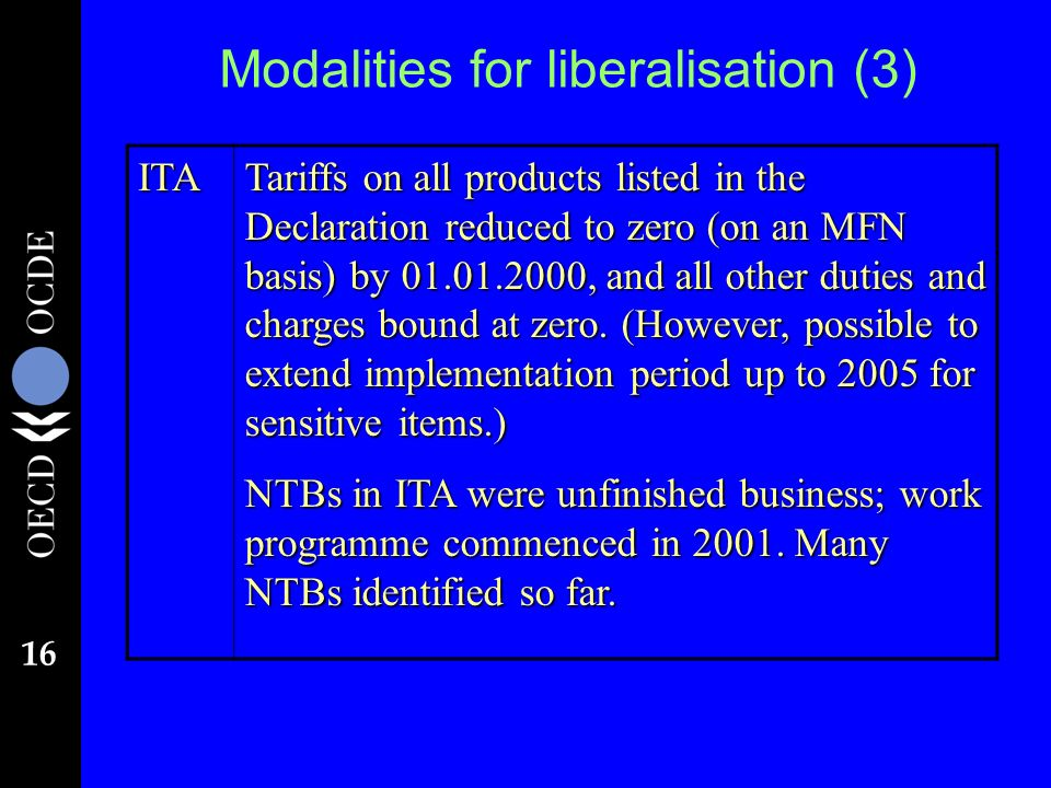 16 Modalities for liberalisation (3) ITA Tariffs on all products listed in the Declaration reduced to zero (on an MFN basis) by 01.01.2000, and all other duties and charges bound at zero.