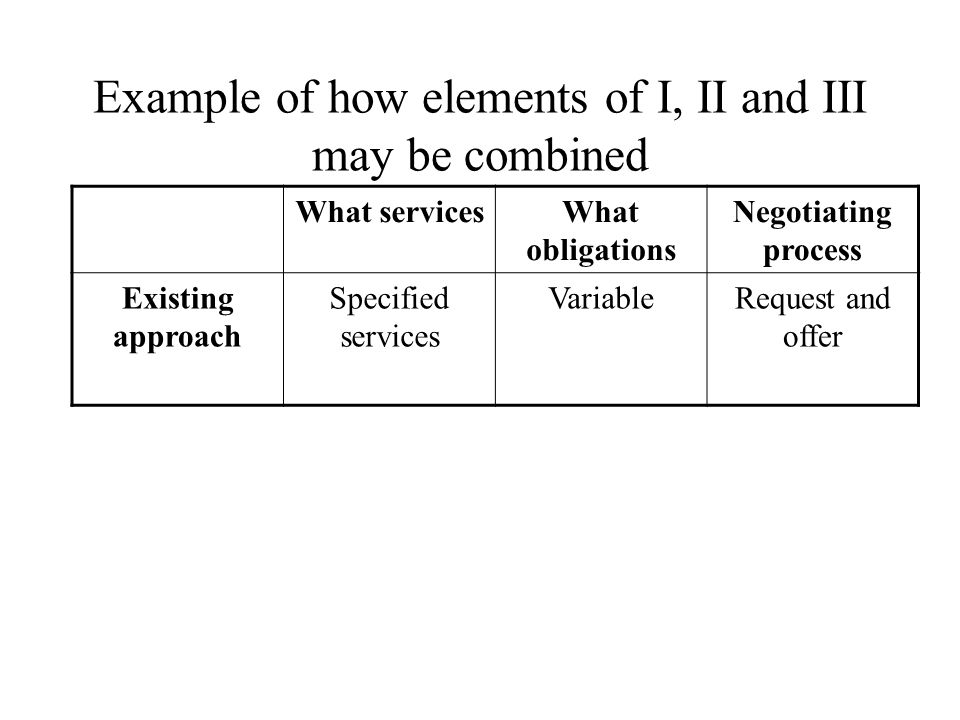 Example of how elements of I, II and III may be combined What servicesWhat obligations Negotiating process Existing approach Specified services VariableRequest and offer