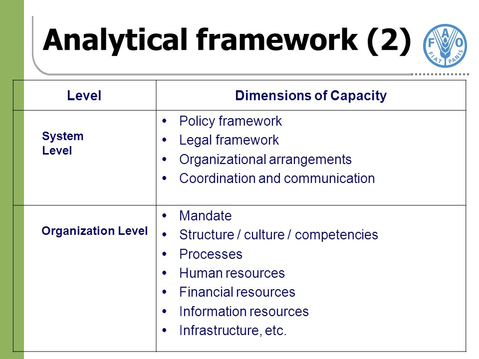 Analytical framework (2) LevelDimensions of Capacity System Level Policy framework Legal framework Organizational arrangements Coordination and communication Organization Level Mandate Structure / culture / competencies Processes Human resources Financial resources Information resources Infrastructure, etc.