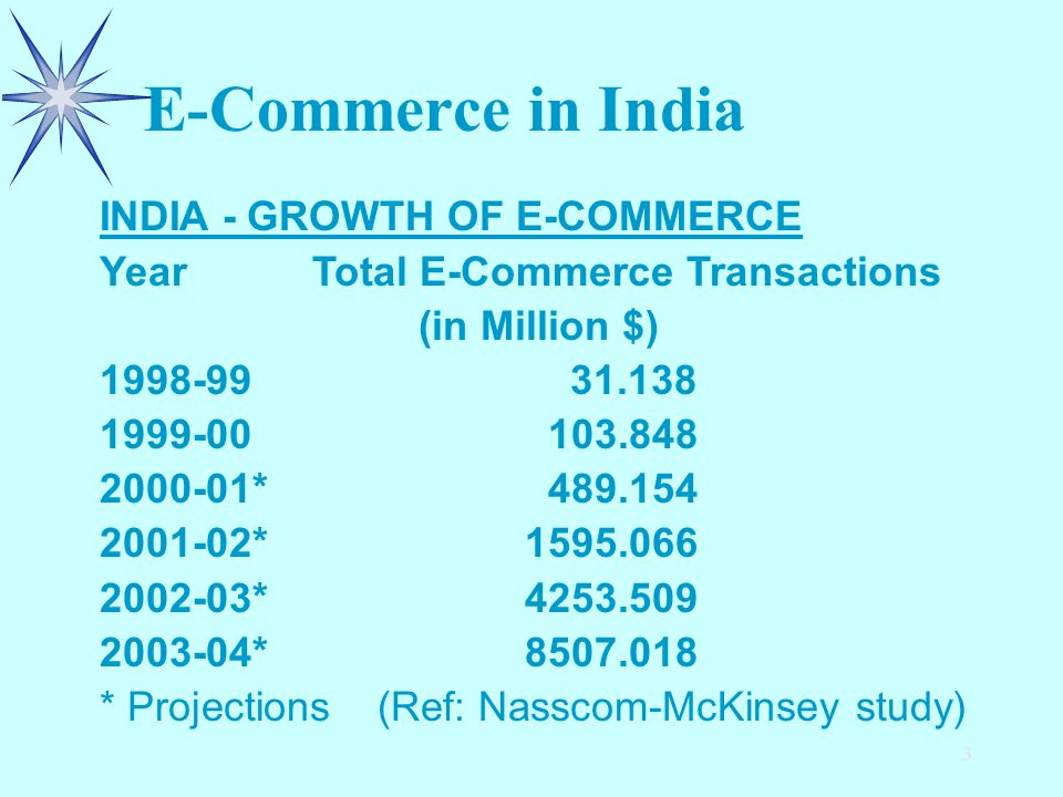 3 E-Commerce in India INDIA - GROWTH OF E-COMMERCE YearTotal E-Commerce Transactions (in Million $) 1998-99 31.138 1999-00 103.848 2000-01* 489.154 2001-02*1595.066 2002-03*4253.509 2003-04*8507.018 * Projections (Ref: Nasscom-McKinsey study)