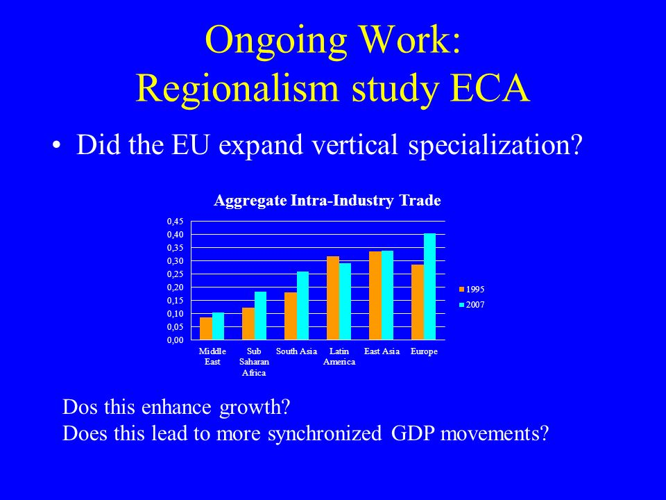 Ongoing Work: Regionalism study ECA Did the EU expand vertical specialization.