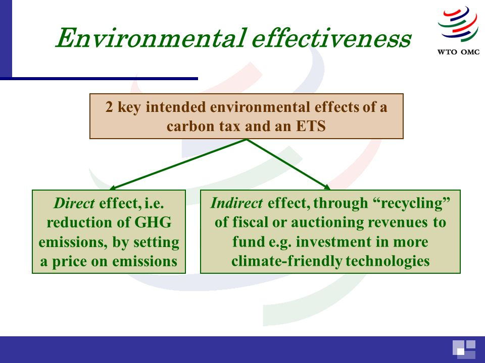 Environmental effectiveness 2 key intended environmental effects of a carbon tax and an ETS Direct effect, i.e.