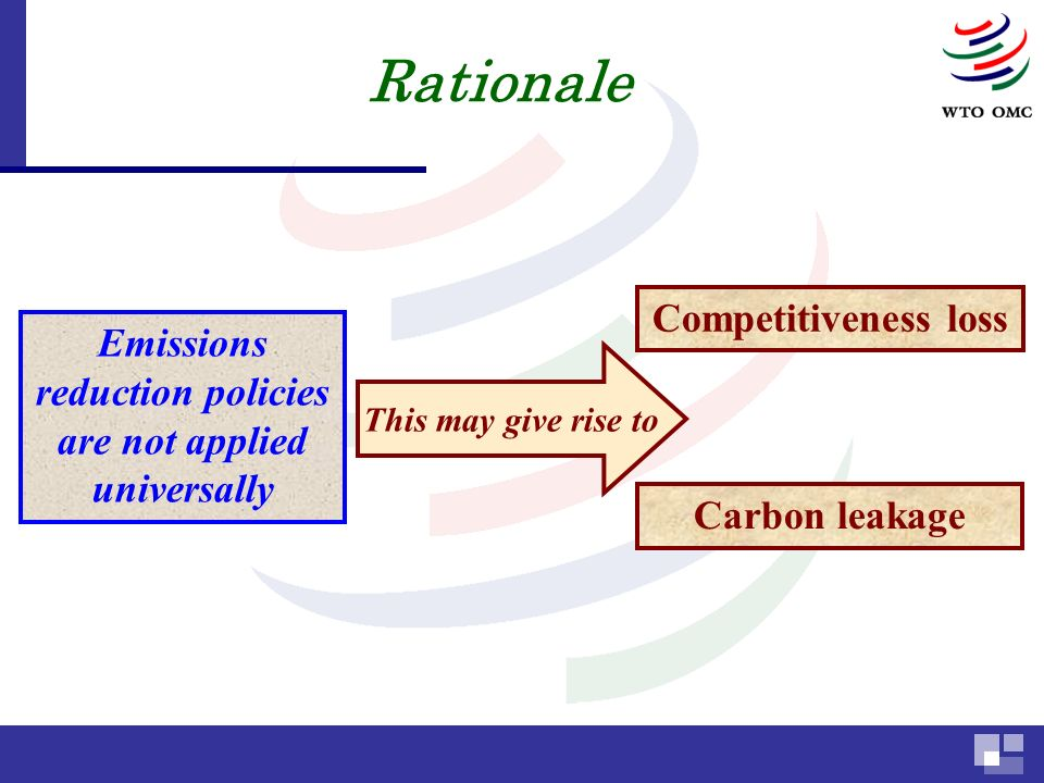 Rationale Emissions reduction policies are not applied universally Competitiveness loss Carbon leakage This may give rise to