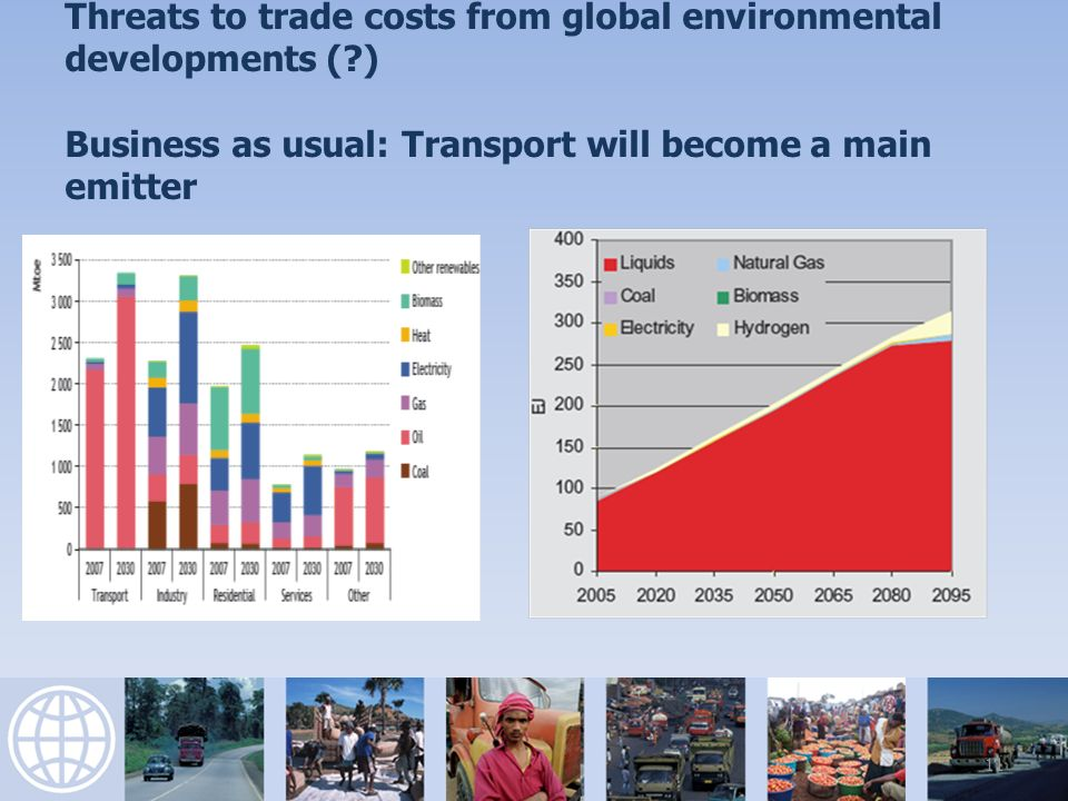 Threats to trade costs from global environmental developments ( ) Business as usual: Transport will become a main emitter 11