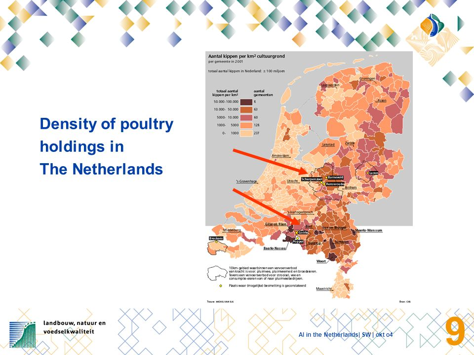 AI in the Netherlands| SW | okt o4 8 Development of the epidemic HPAI H7N7 Mortality very high Rapid spread of infections between farms Buffer zone established Both chicken farms as turkey farms were infected