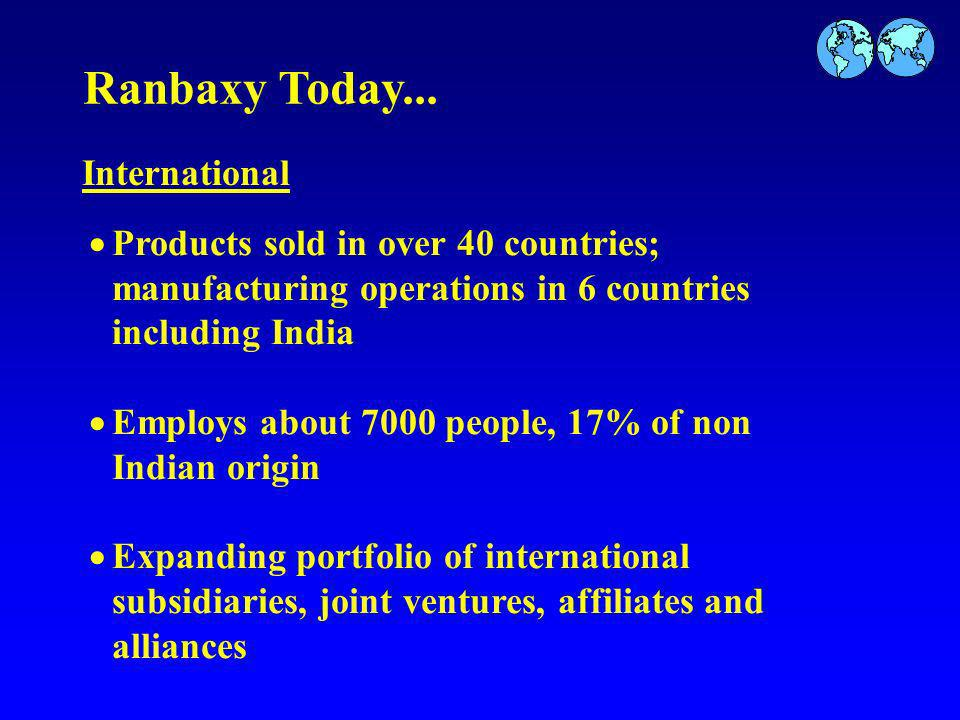 Products sold in over 40 countries; manufacturing operations in 6 countries including India Employs about 7000 people, 17% of non Indian origin Expanding portfolio of international subsidiaries, joint ventures, affiliates and alliances International Ranbaxy Today...