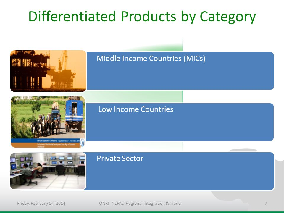 Differentiated Products by Category Middle Income Countries (MICs) Low Income Countries Private Sector Friday, February 14, 2014ONRI- NEPAD Regional Integration & Trade7