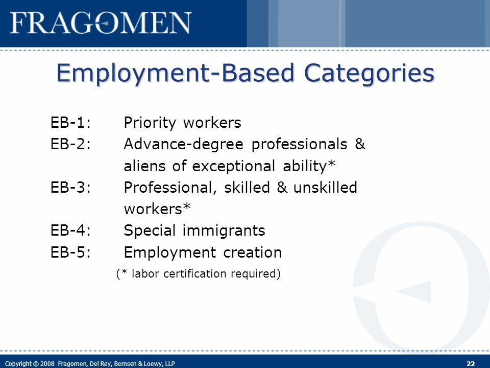 Copyright © 2008 Fragomen, Del Rey, Bernsen & Loewy, LLP 22 Employment-Based Categories EB-1:Priority workers EB-2:Advance-degree professionals & aliens of exceptional ability* EB-3: Professional, skilled & unskilled workers* EB-4: Special immigrants EB-5: Employment creation (* labor certification required)