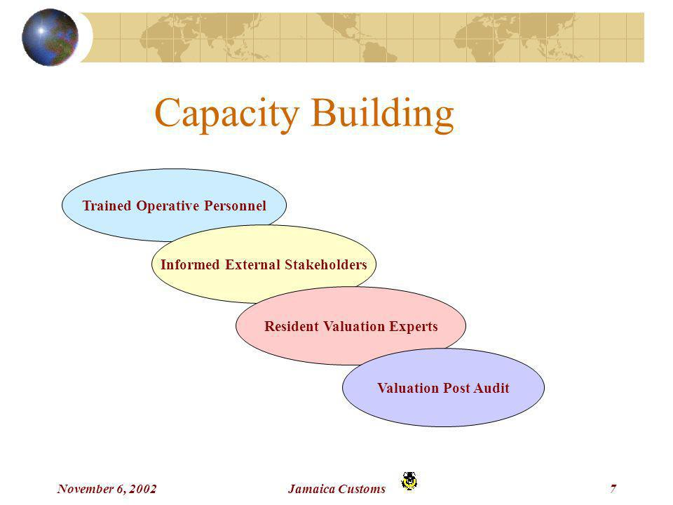November 6, 2002Jamaica Customs7 Capacity Building Trained Operative Personnel Informed External Stakeholders Resident Valuation Experts Valuation Post Audit