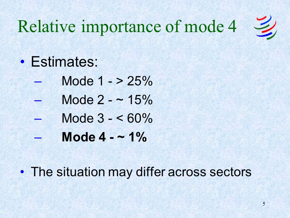 5 Relative importance of mode 4 Estimates: –Mode 1 - > 25% –Mode 2 - ~ 15% –Mode 3 - < 60% –Mode 4 - ~ 1% The situation may differ across sectors