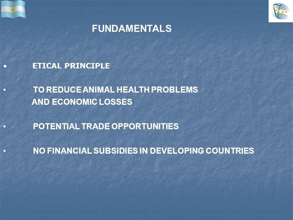 FUNDAMENTALS ETICAL PRINCIPLE TO REDUCE ANIMAL HEALTH PROBLEMS AND ECONOMIC LOSSES POTENTIAL TRADE OPPORTUNITIES NO FINANCIAL SUBSIDIES IN DEVELOPING COUNTRIES