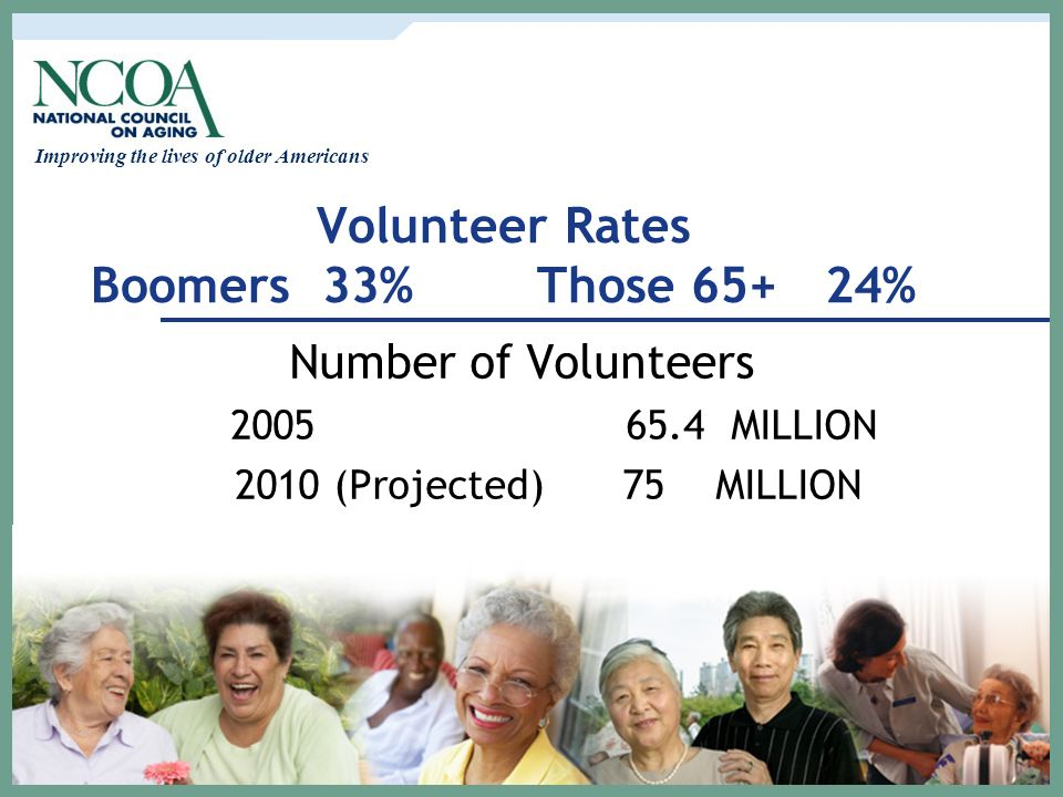 Improving the lives of older Americans Volunteer Rates Boomers 33% Those 65+ 24% Number of Volunteers 2005 65.4 MILLION 2010 (Projected) 75 MILLION