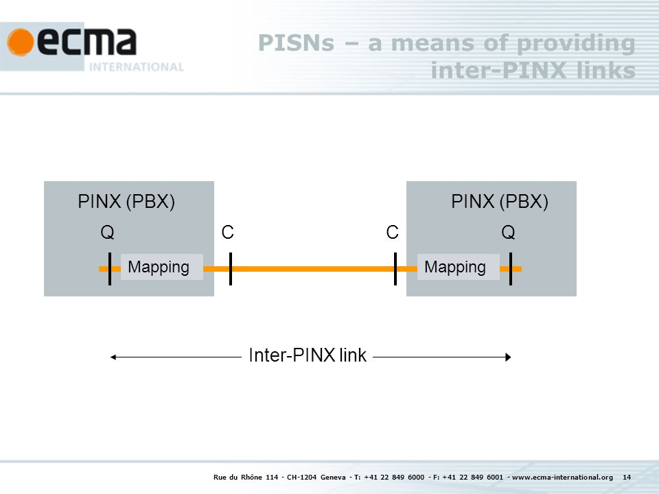 Rue du Rhône 114 - CH-1204 Geneva - T: +41 22 849 6000 - F: +41 22 849 6001 - www.ecma-international.org 14 PISNs – a means of providing inter-PINX links CC Inter-PINX link PINX (PBX) Mapping Q PINX (PBX) Mapping Q